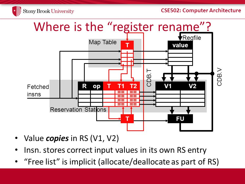 Where is the register rename