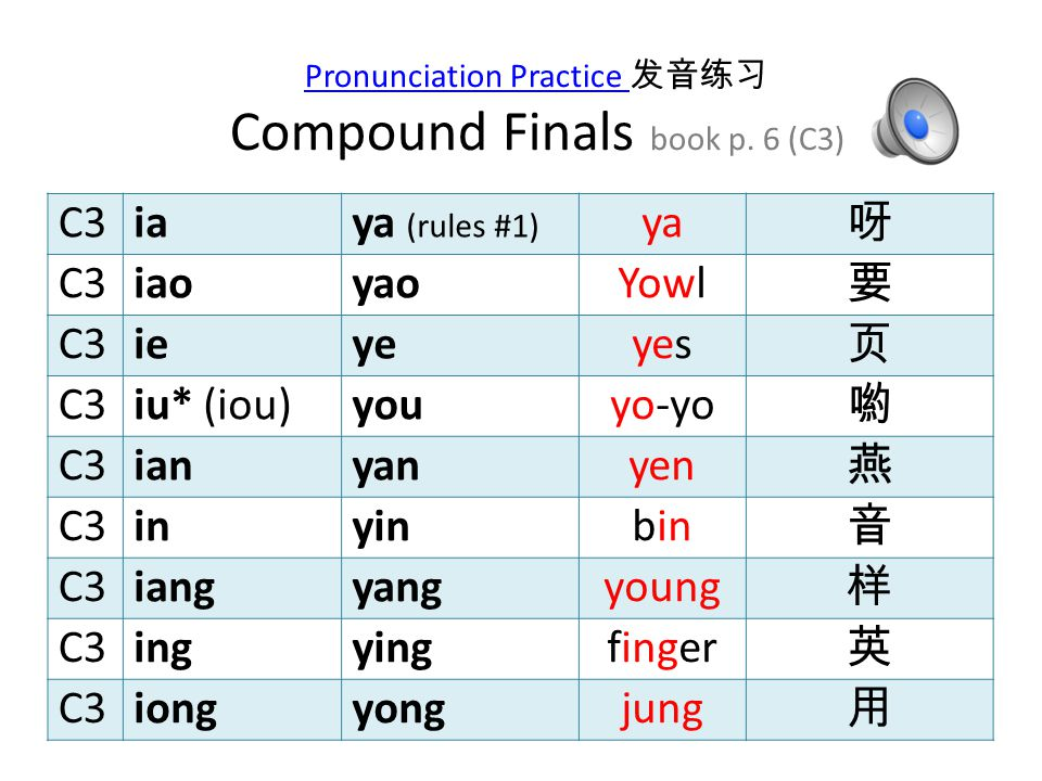 Pronunciation Practice 发音练习 Compound Finals book p. 6 (C3)