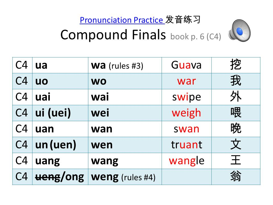 Pronunciation Practice 发音练习 Compound Finals book p. 6 (C4)