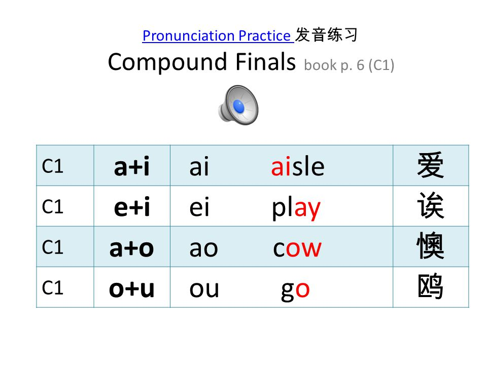 Pronunciation Practice 发音练习 Compound Finals book p. 6 (C1)