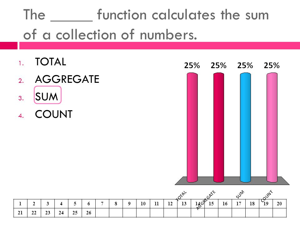 The _____ function calculates the sum of a collection of numbers.