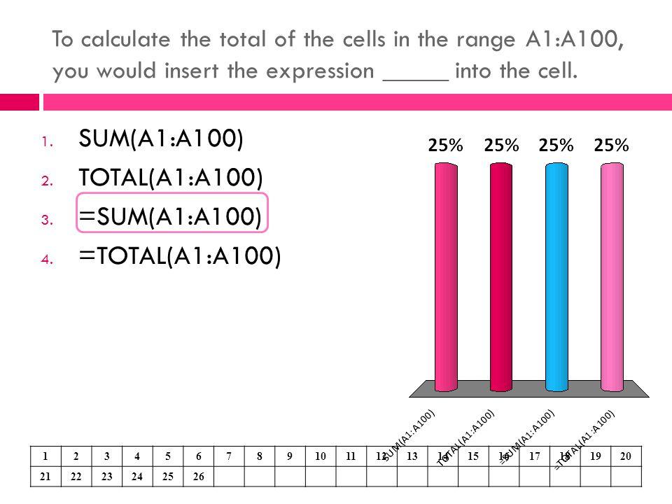 SUM(A1:A100) TOTAL(A1:A100) =SUM(A1:A100) =TOTAL(A1:A100)