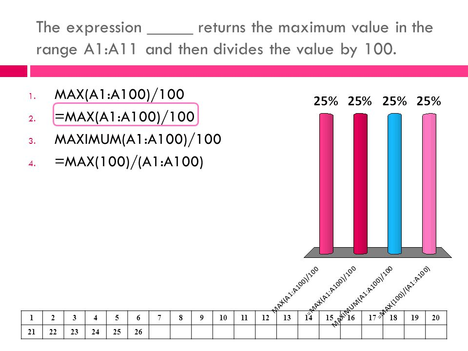 The expression _____ returns the maximum value in the range A1:A11 and then divides the value by 100.