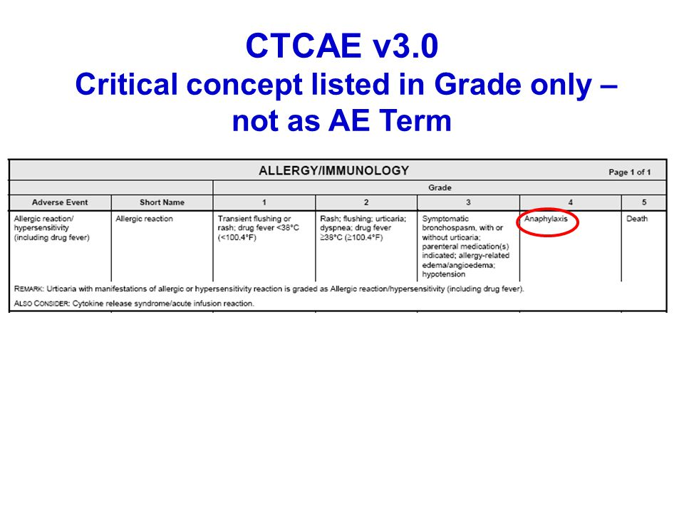 CTCAE v3.0 Critical concept listed in Grade only – not as AE Term