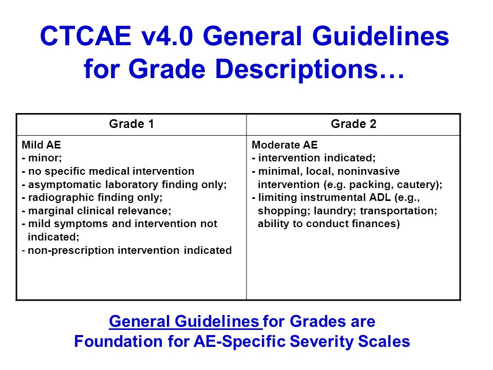 CTCAE v4.0 General Guidelines for Grade Descriptions…