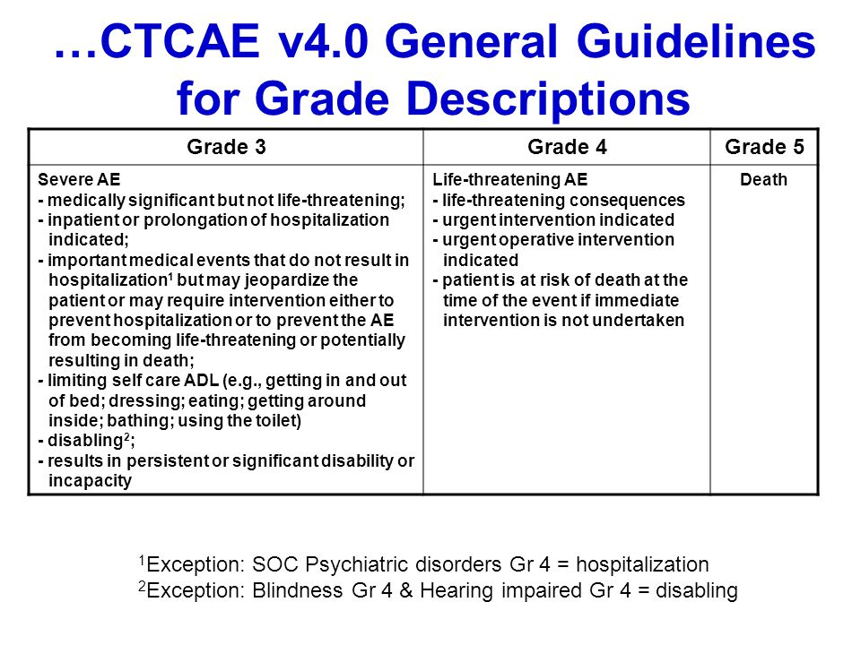 …CTCAE v4.0 General Guidelines for Grade Descriptions