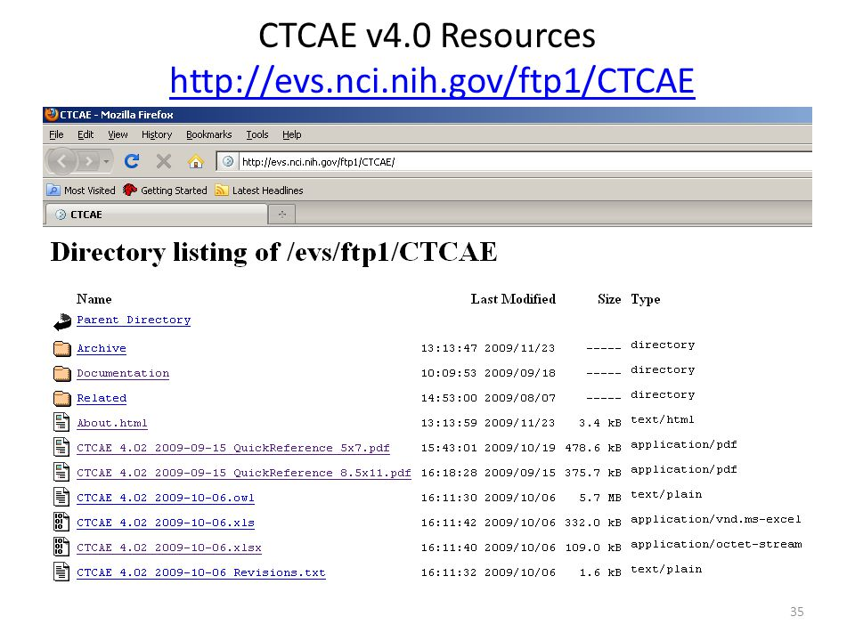 CTCAE v4.0 Resources http://evs.nci.nih.gov/ftp1/CTCAE