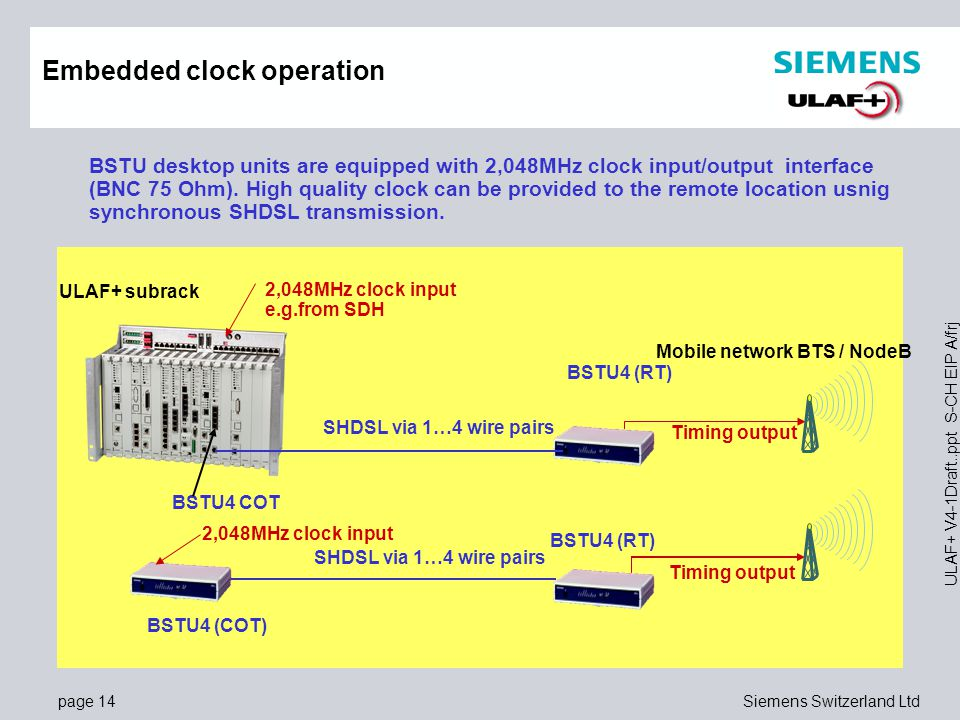 Embedded clock operation