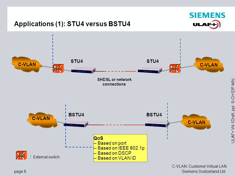 Applications (1): STU4 versus BSTU4