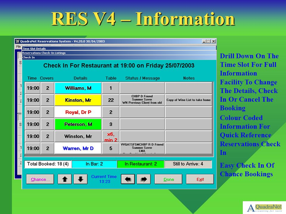 RES V4 – Information Drill Down On The Time Slot For Full Information