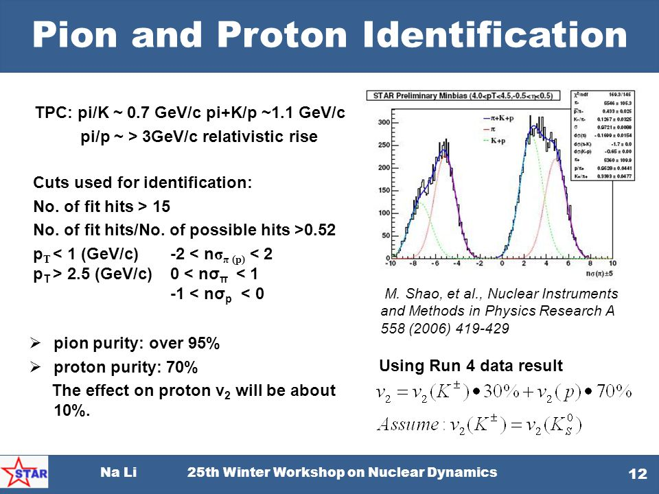 Pion and Proton Identification