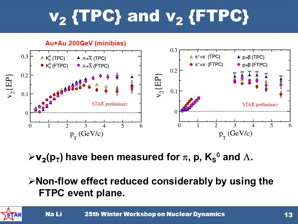 v2 {TPC} and v2 {FTPC} v2(pT) have been measured for , p, KS0 and .