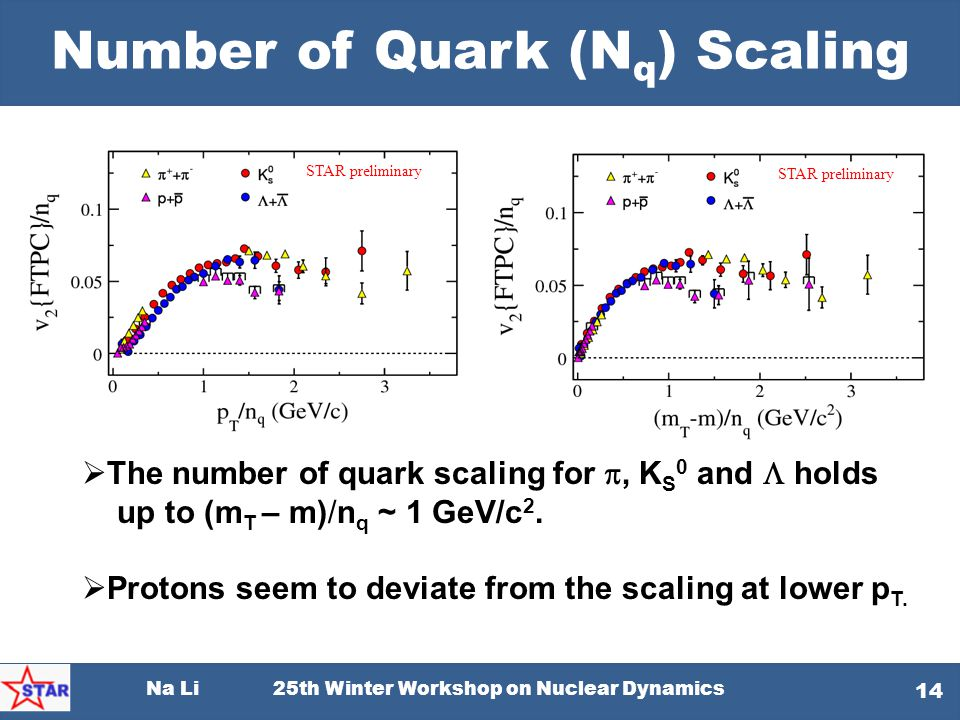 Number of Quark (Nq) Scaling