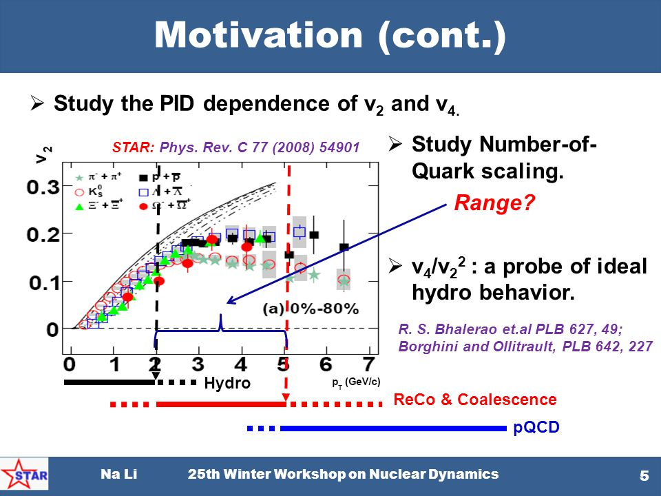 Motivation (cont.) Study the PID dependence of v2 and v4.