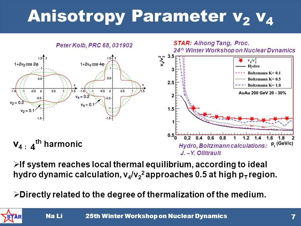Anisotropy Parameter v2 v4