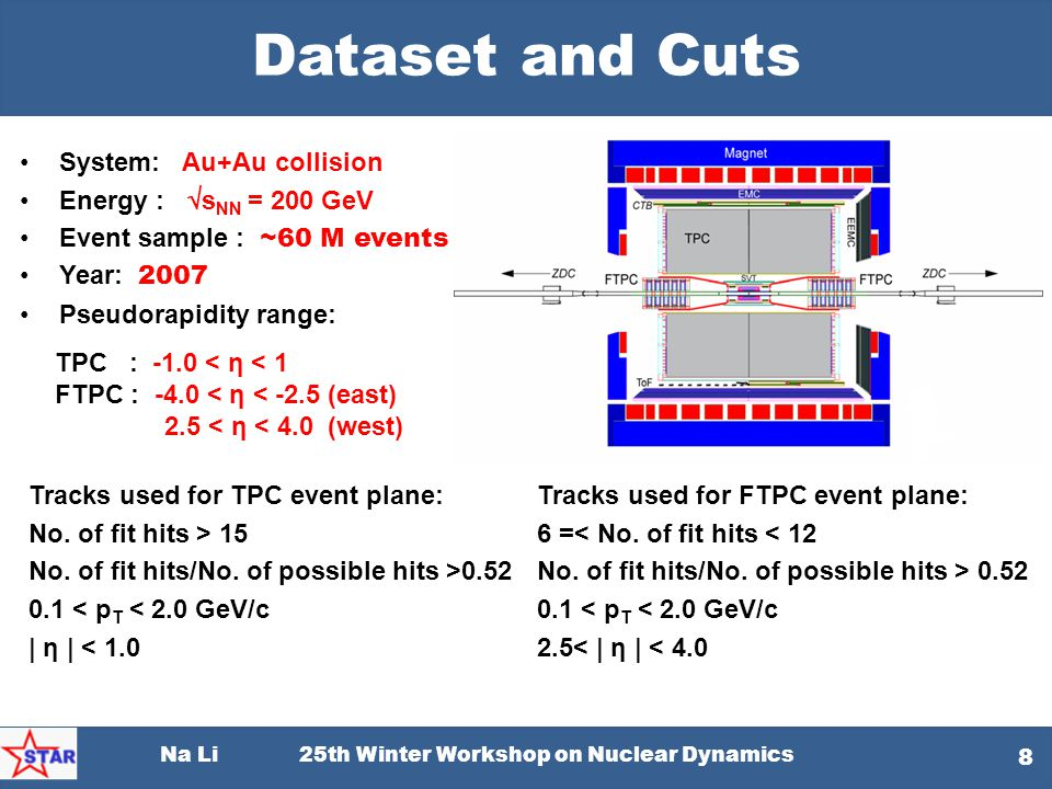 Dataset and Cuts System: Au+Au collision Energy : sNN = 200 GeV