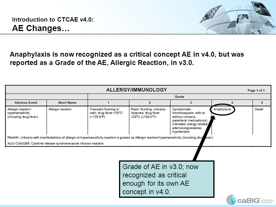 Introduction to CTCAE v4.0: AE Changes…