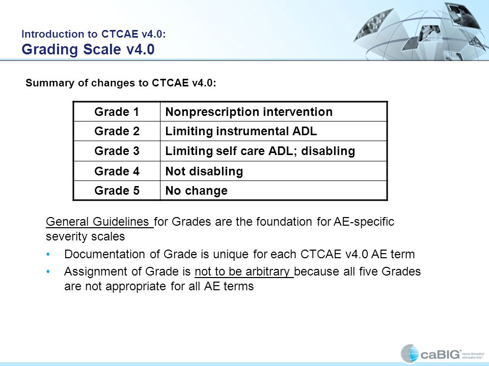 Grading Scale v4.0 Grade 1 Nonprescription intervention Grade 2
