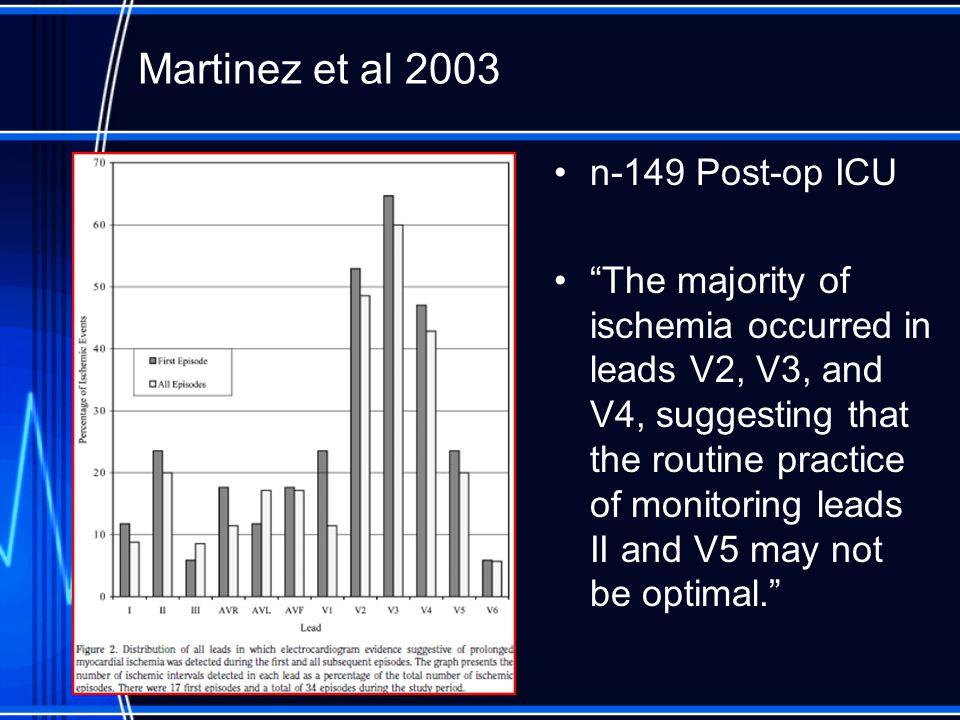Martinez et al 2003 n-149 Post-op ICU