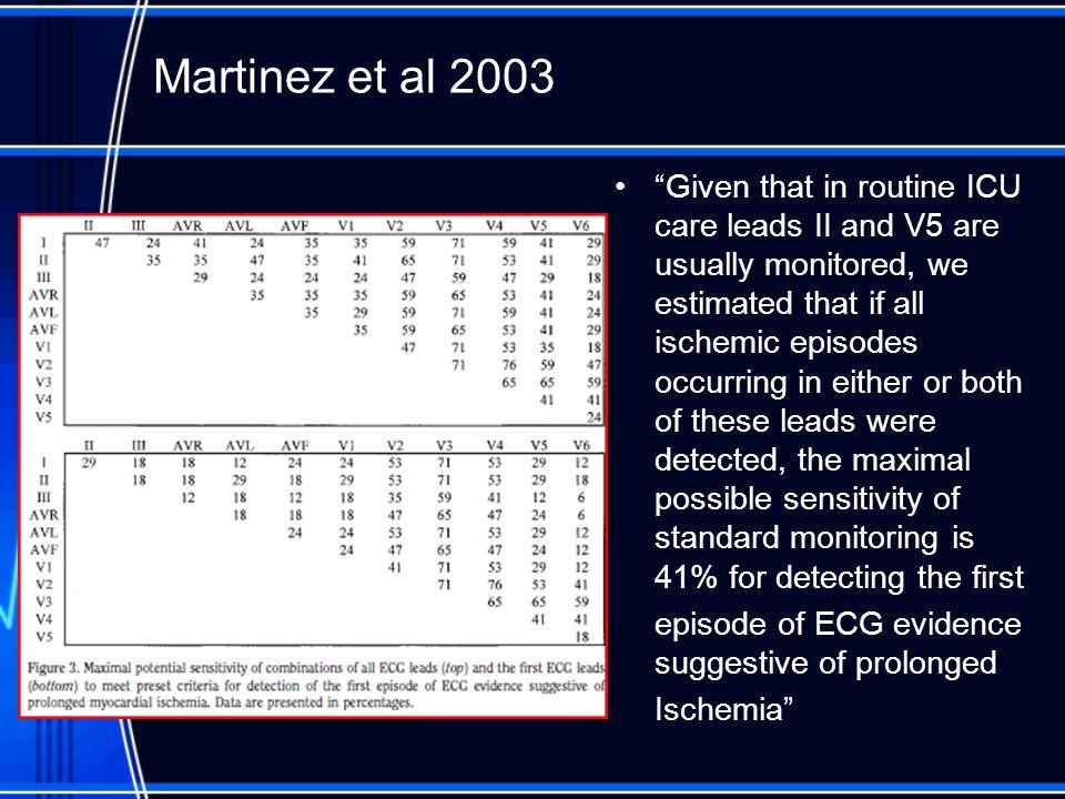 Martinez et al 2003