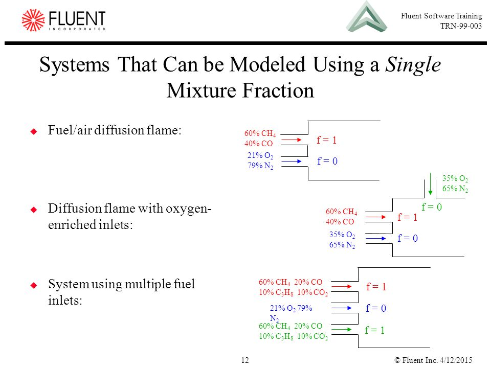 Systems That Can be Modeled Using a Single Mixture Fraction