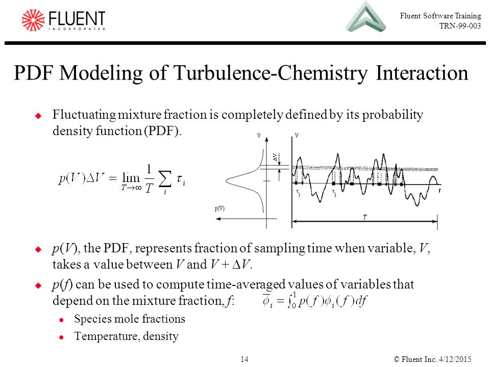 PDF Modeling of Turbulence-Chemistry Interaction