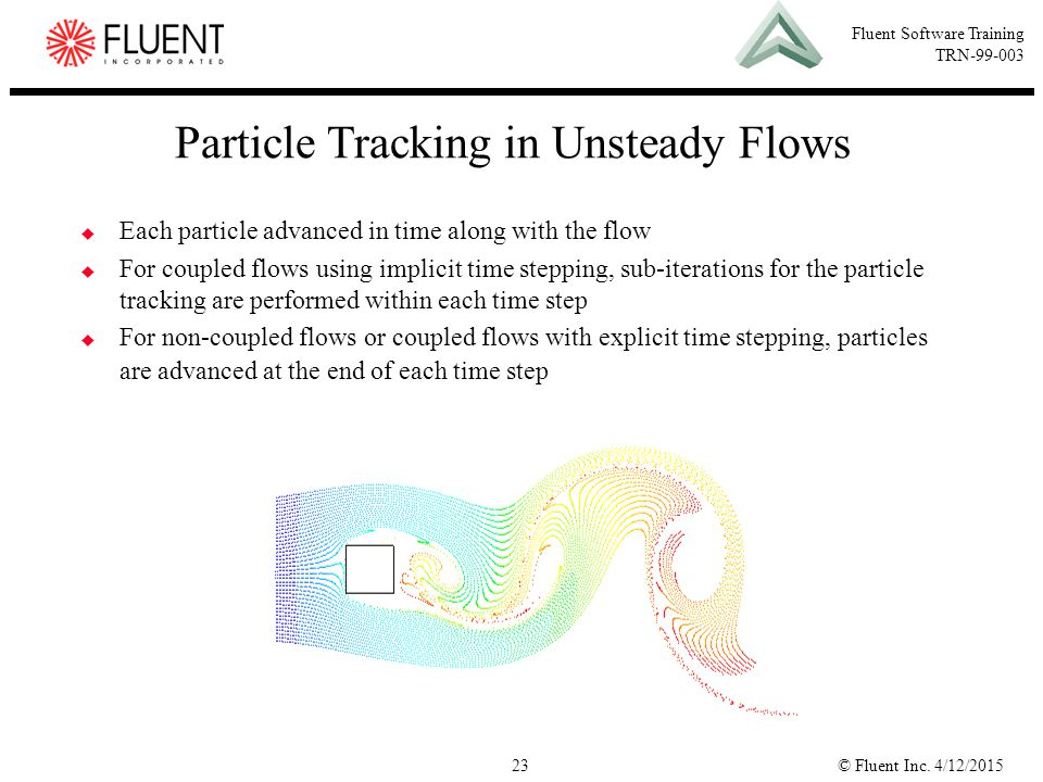 Particle Tracking in Unsteady Flows