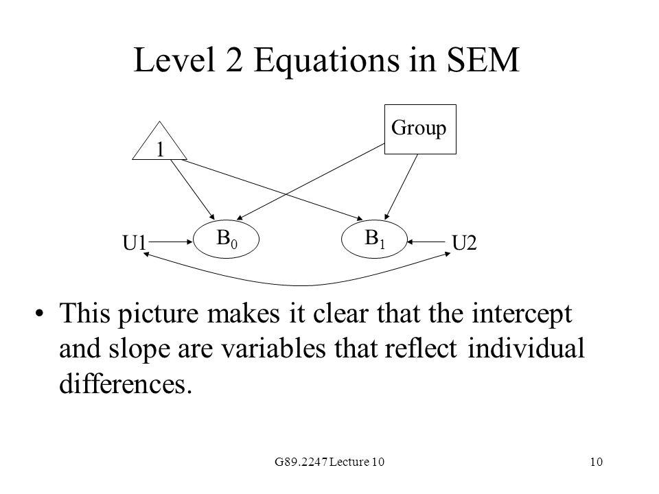 Level 2 Equations in SEM Group. 1. B0. B1. U1. U2.