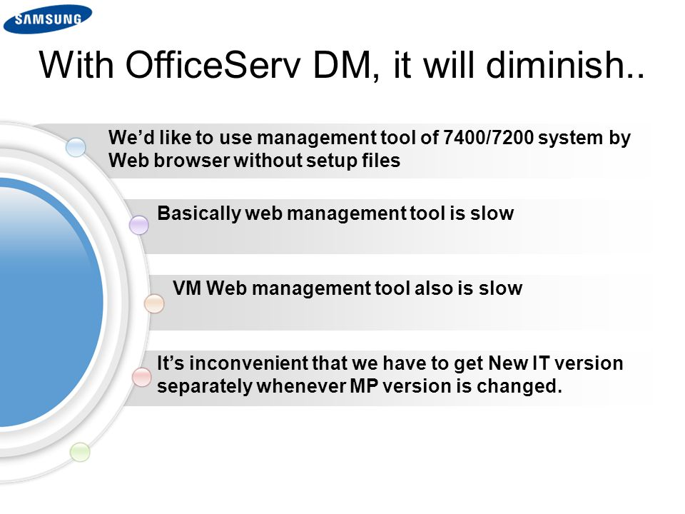 With OfficeServ DM, it will diminish..
