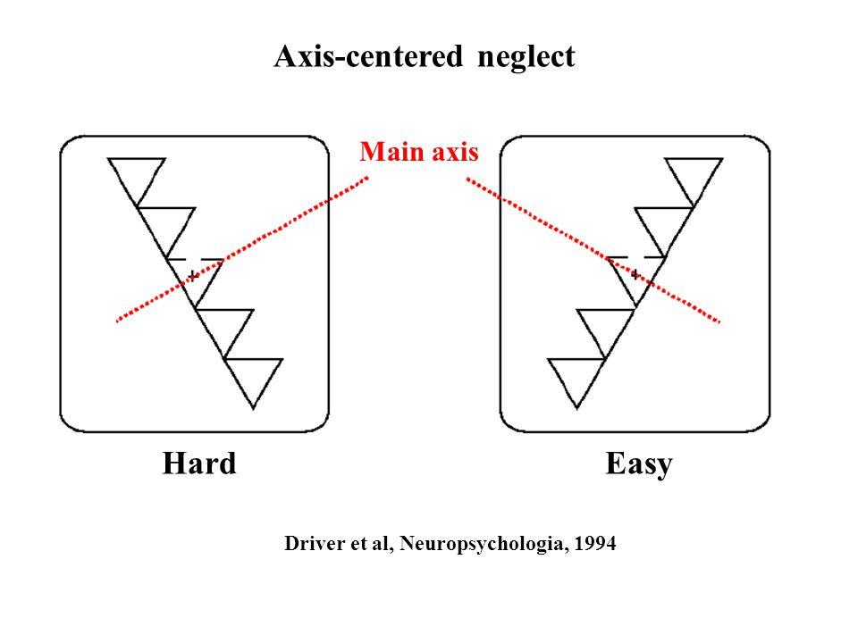 Driver et al, Neuropsychologia, 1994