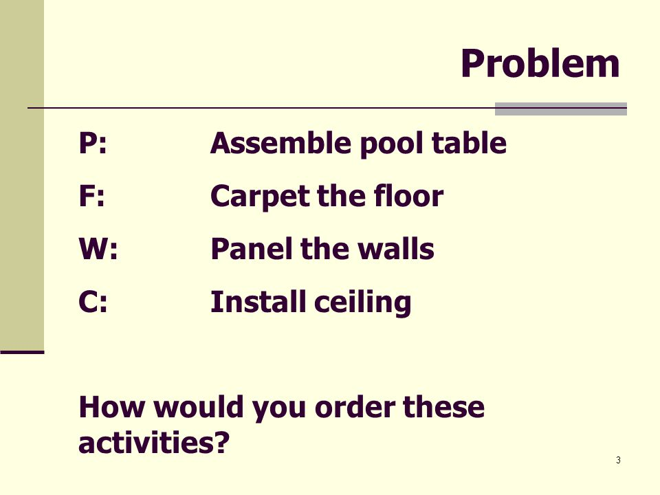 Problem P: Assemble pool table F: Carpet the floor W: Panel the walls