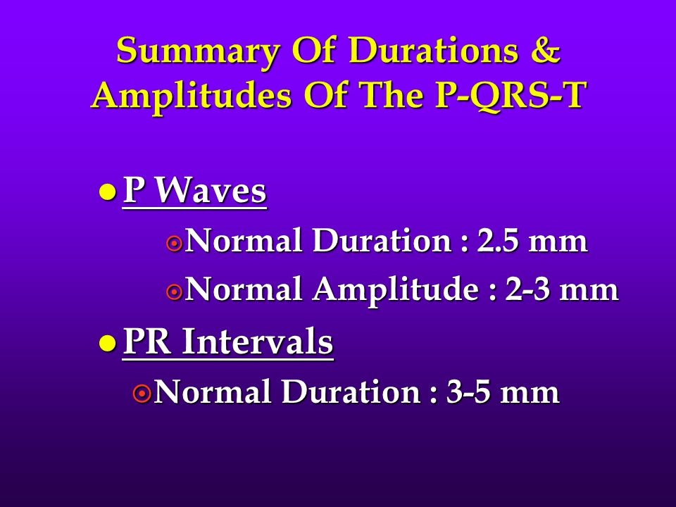 Summary Of Durations & Amplitudes Of The P-QRS-T