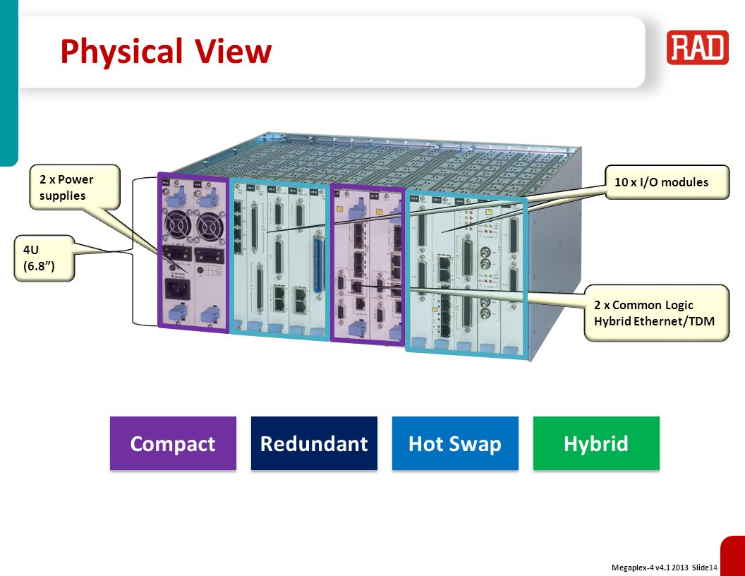 Physical View Compact Redundant Hot Swap Hybrid 2 x Power supplies