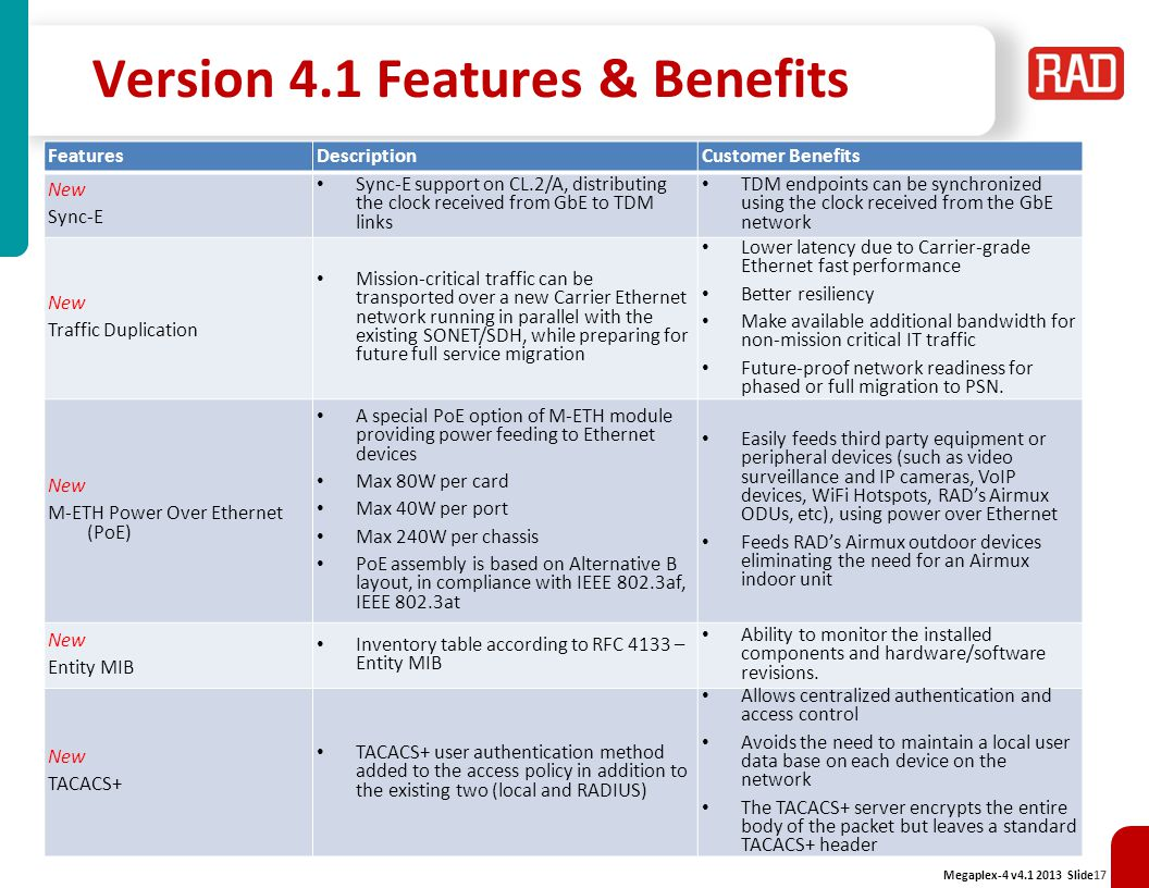 Version 4.1 Features & Benefits