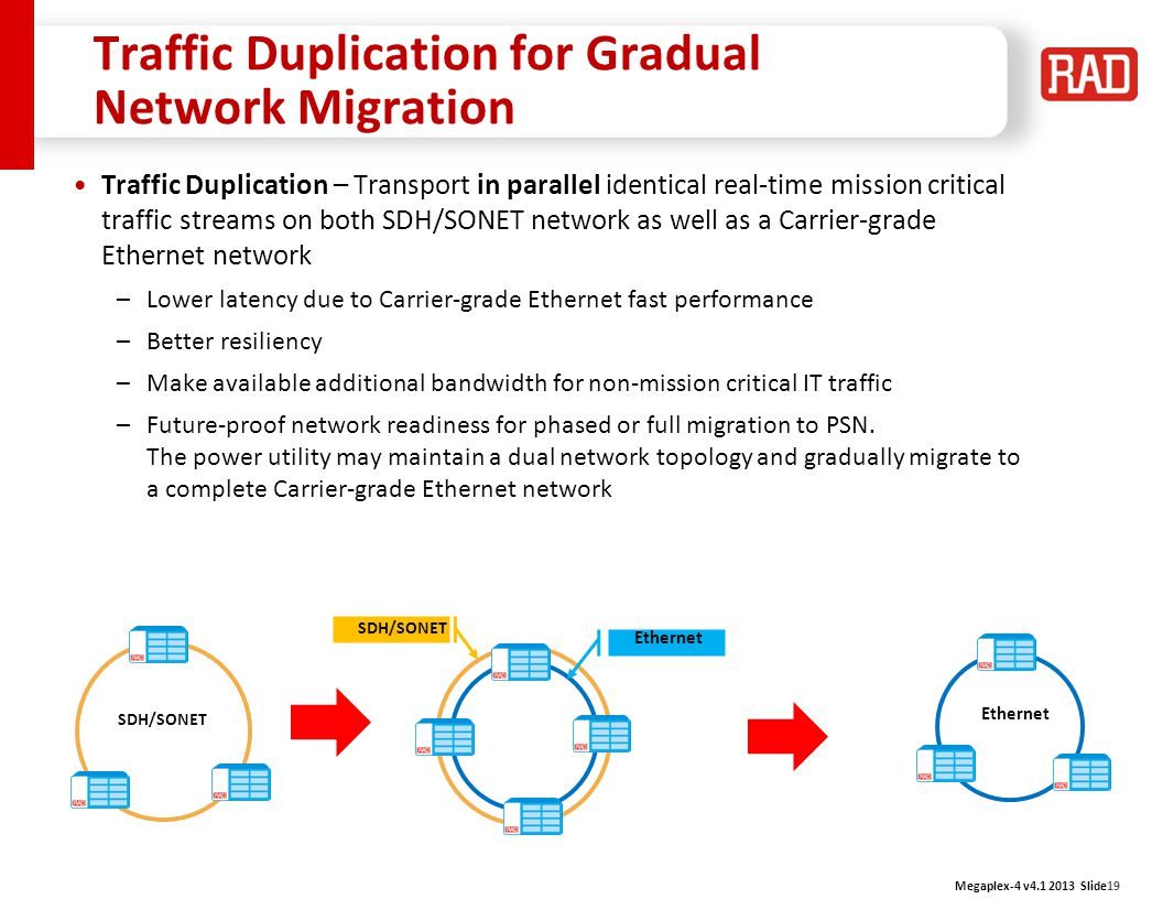 Traffic Duplication for Gradual Network Migration