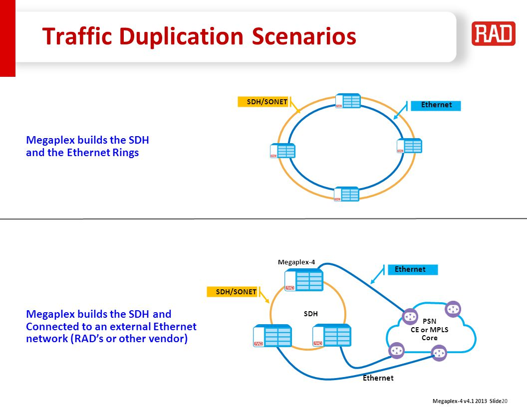 Traffic Duplication Scenarios