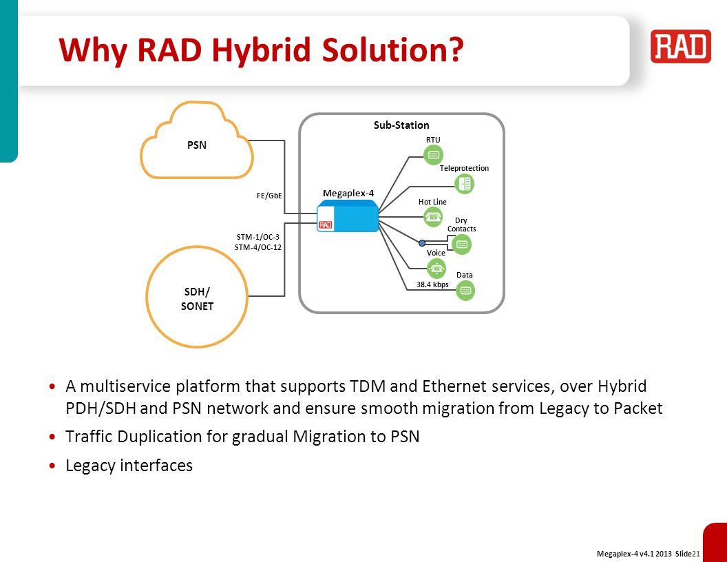 Why RAD Hybrid Solution