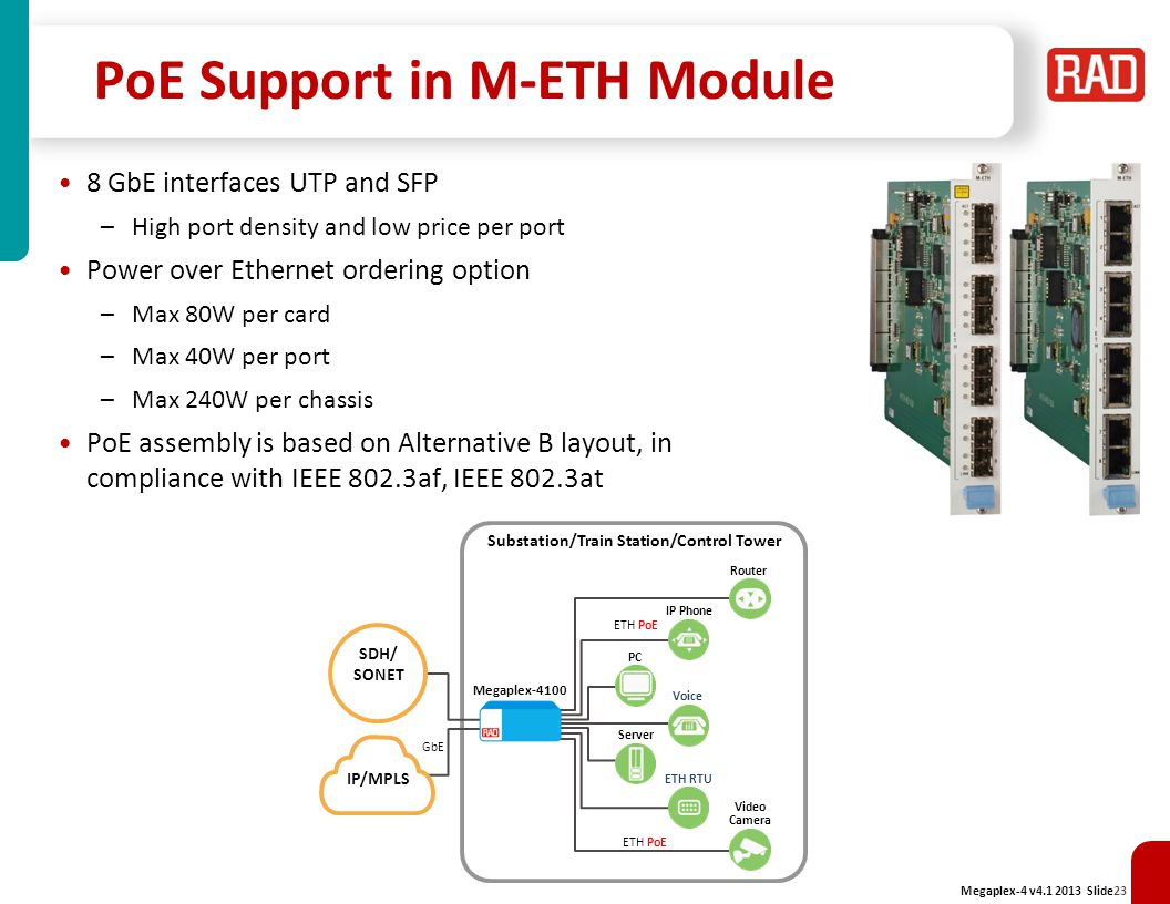 PoE Support in M-ETH Module