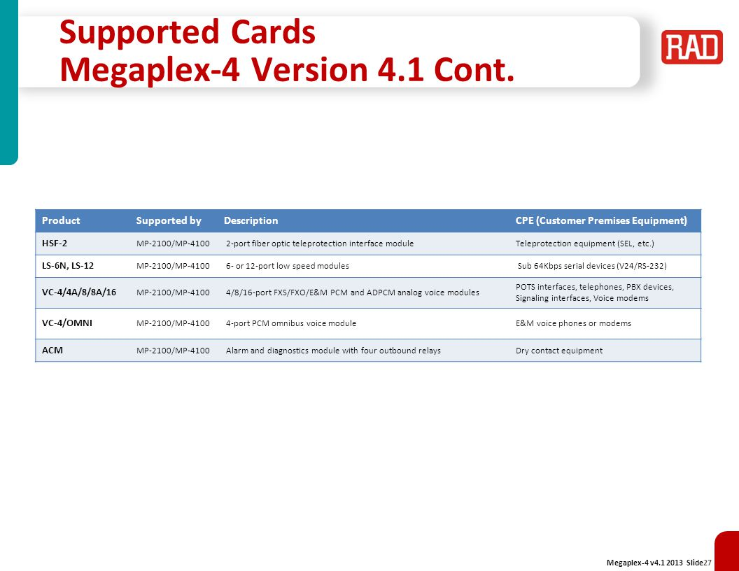 Supported Cards Megaplex-4 Version 4.1 Cont.