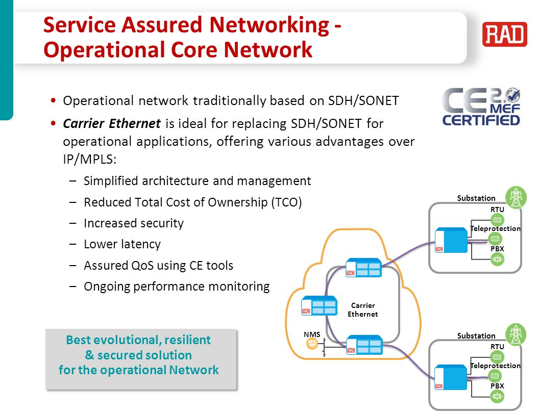 Service Assured Networking - Operational Core Network