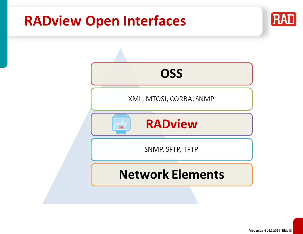 RADview Open Interfaces