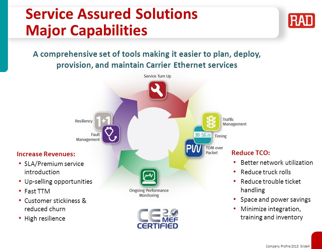Service Assured Solutions Major Capabilities