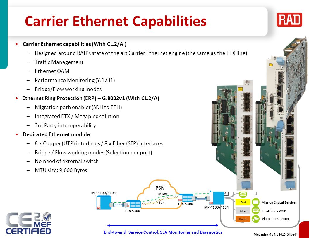 Carrier Ethernet Capabilities