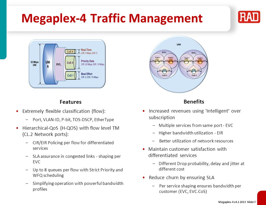 Megaplex-4 Traffic Management