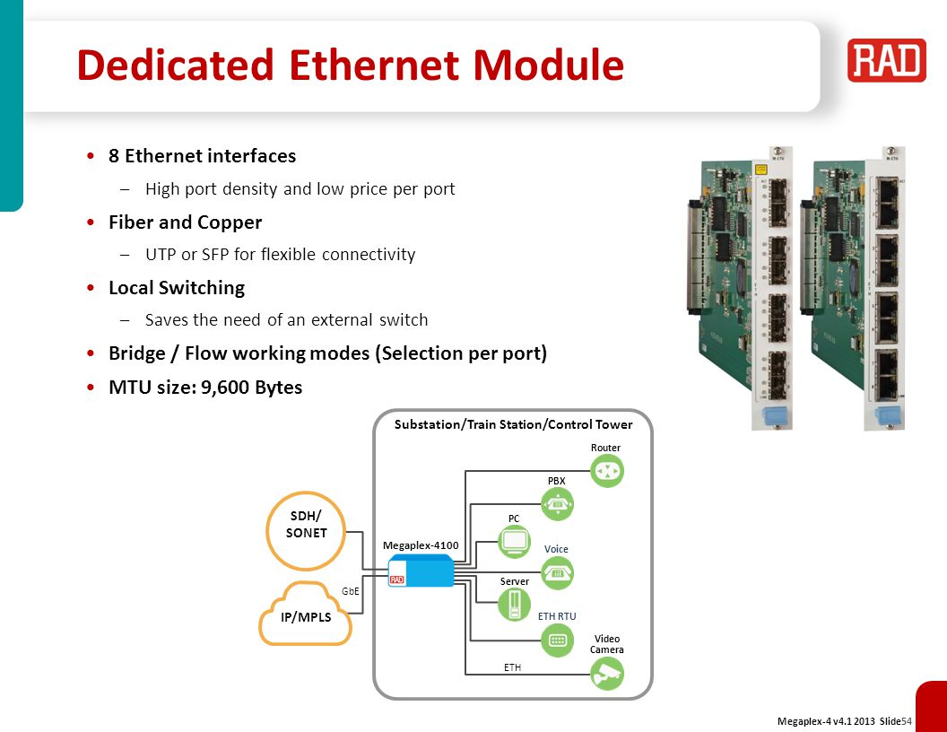 Dedicated Ethernet Module