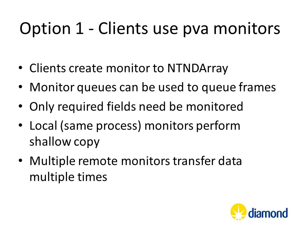 Option 1 - Clients use pva monitors