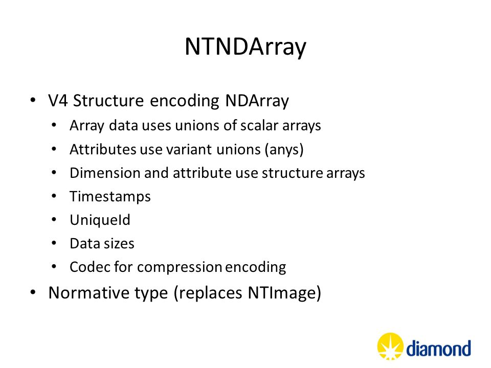 NTNDArray V4 Structure encoding NDArray