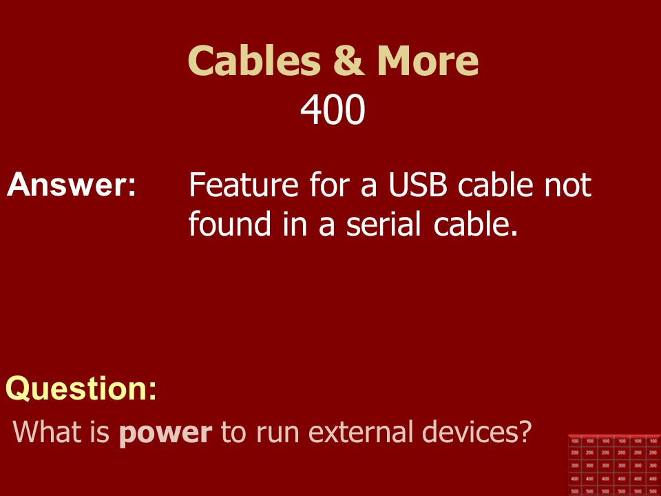 Cables & More 400 Feature for a USB cable not found in a serial cable.