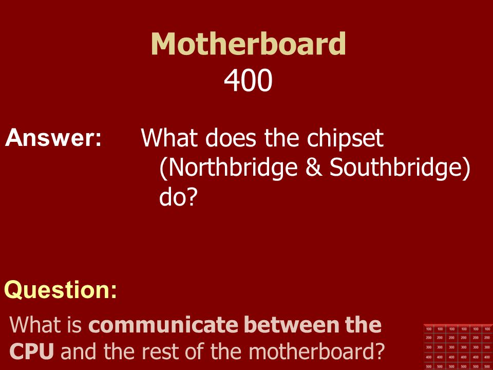 Motherboard 400 What does the chipset (Northbridge & Southbridge) do