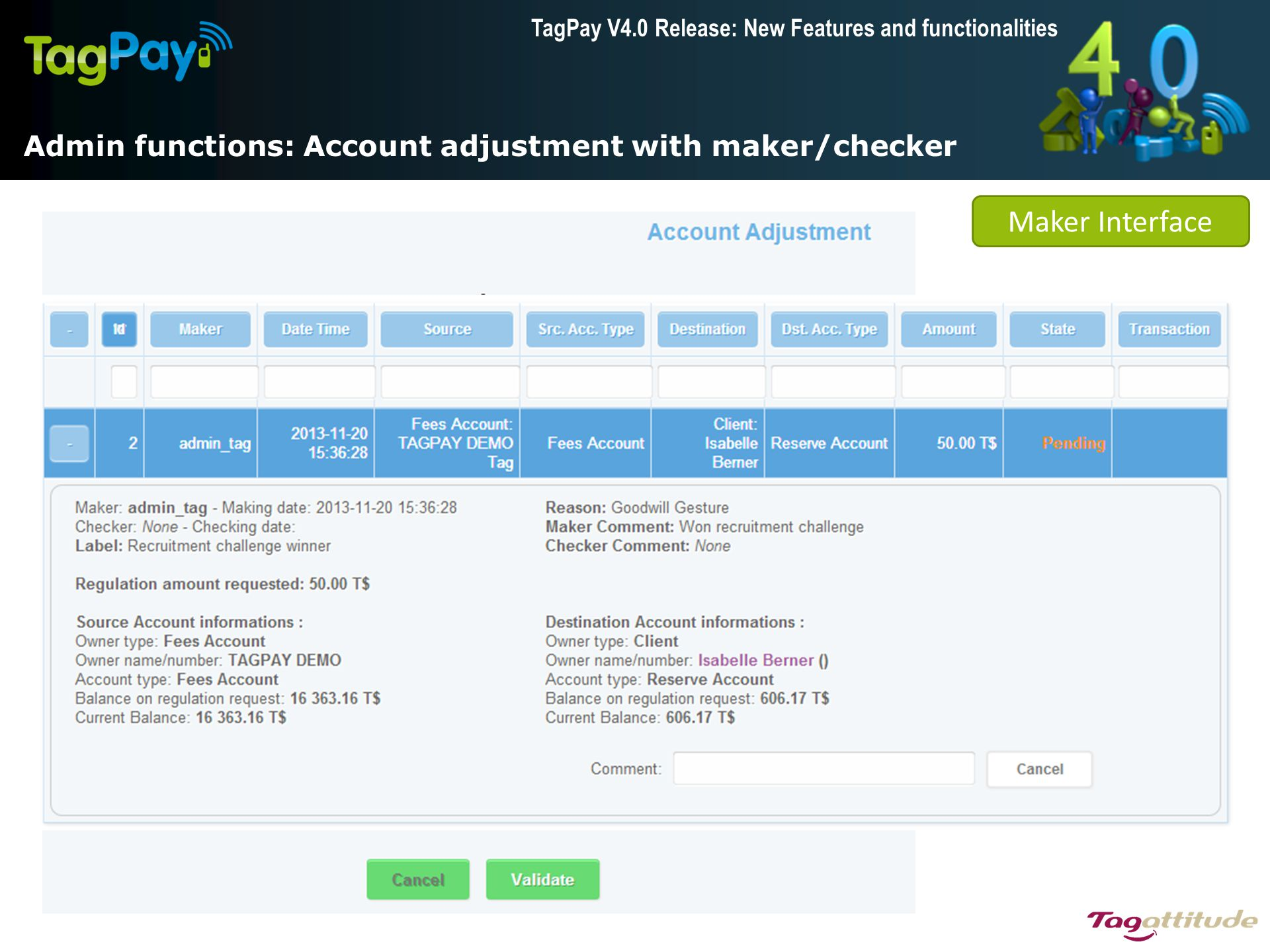 Admin functions: Account adjustment with maker/checker
